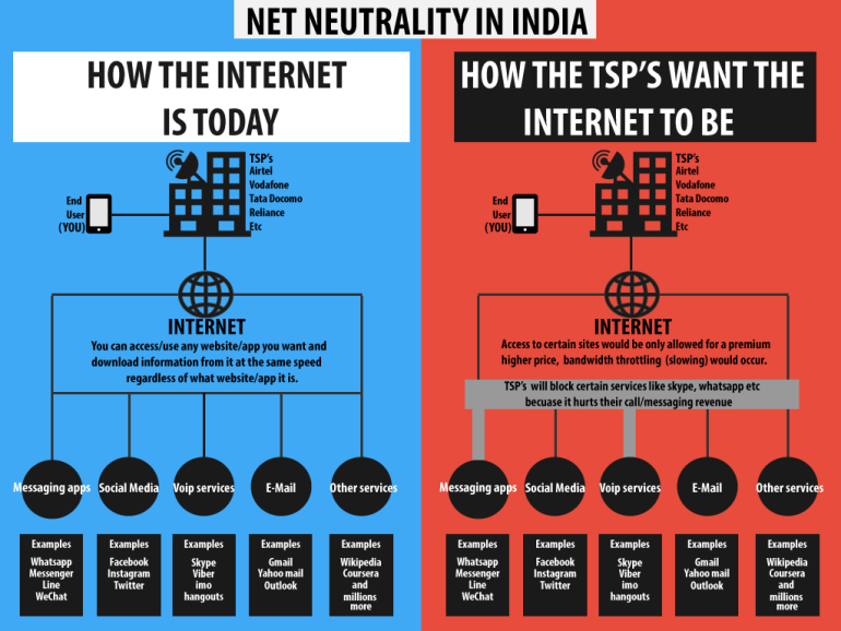 net neutrality is vital for the internet to sustain itself Trump's fcc chairman ajit pai has proposed a major change in internet regulation, doing away with the open internet order experts describe what's at stake, and why it matters.