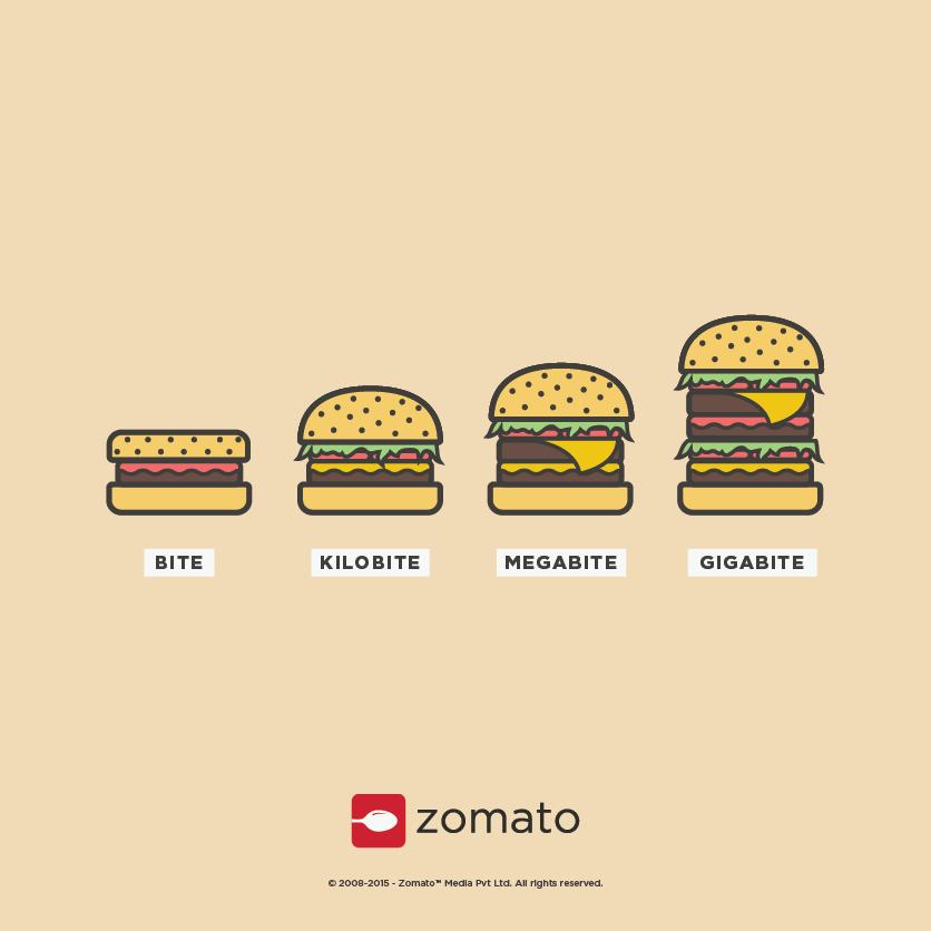 Zomato's Creative Posts. 10