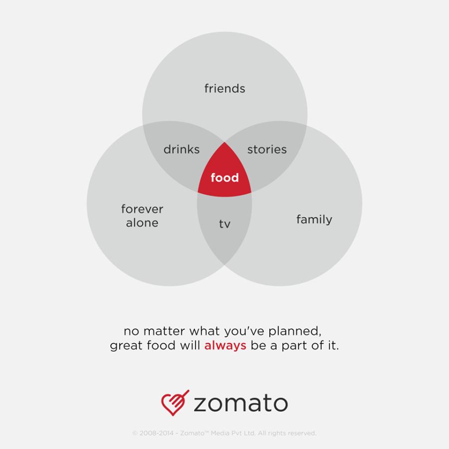 Zomato's Creative Posts. 8